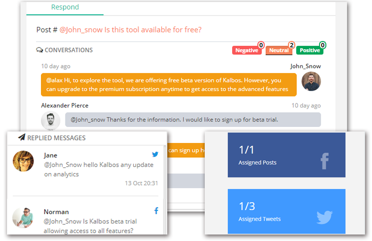 Attend your customer queries. Courtesy: Kalbos.io